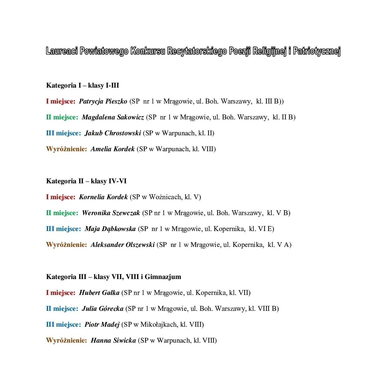 Lista laureatów Powiatowego Konkursu Recytatorskiego Poezji Religijnej i Patriotycznej